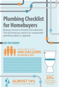 Plumbing Checklist for Homebuyers ASAP Plumbers
